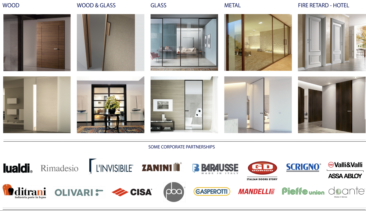 We are the most effective partners in the execution of these artifacts by supporting designers in the choice of technical solutions concerning materials ...  sc 1 st  Home Maxinterni & Doors - Maxinterni